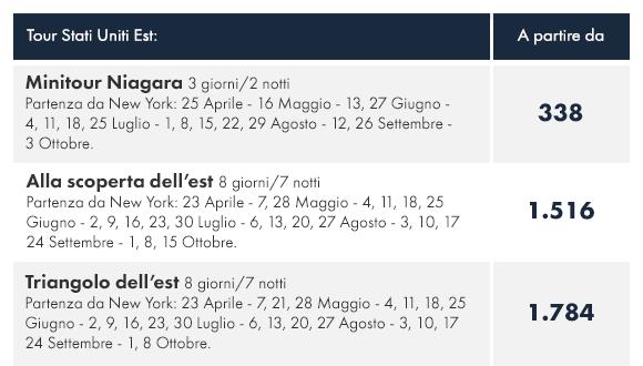Tour Guidati partenze garantite in italiano